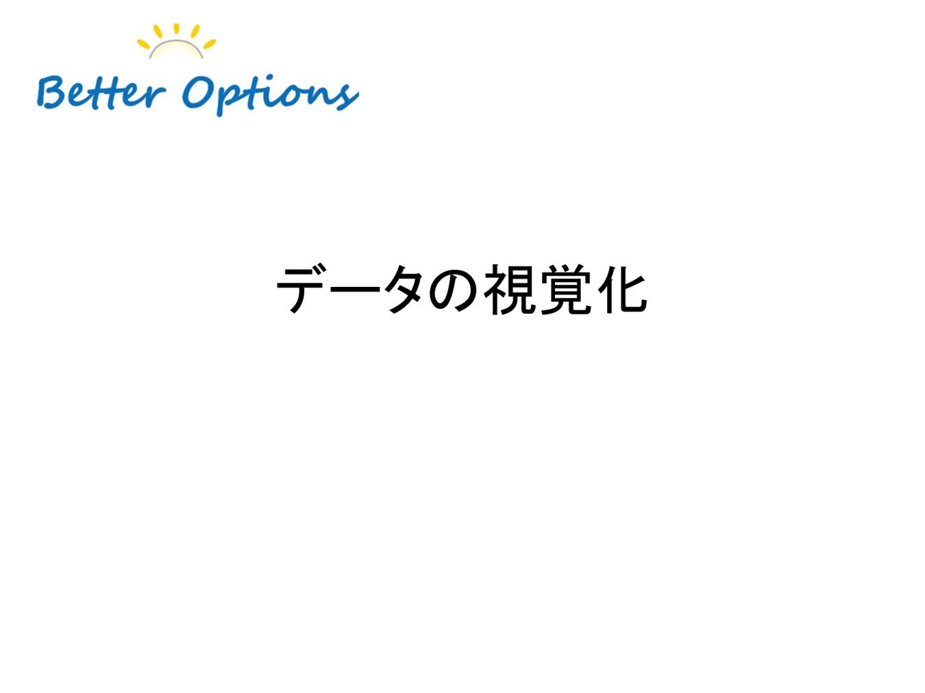 図 箱 ひげ